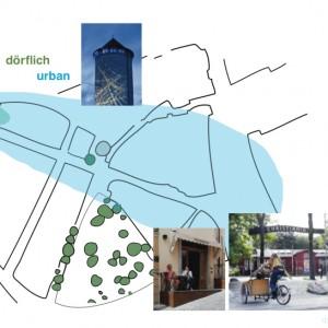Persona-Studie der Hochschule Niederrhein